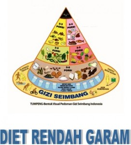 Image result for diet rendah garam